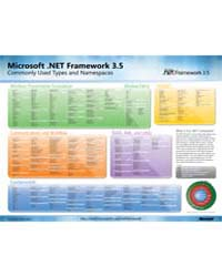 Microsoft .Net Framework 3.5 by Microsoft Corporation